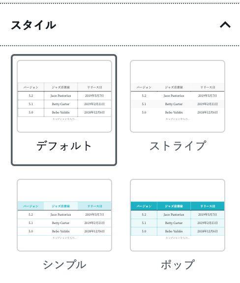 WordPress(ワードプレス)テーマTHE SONICの表作成機能(2)