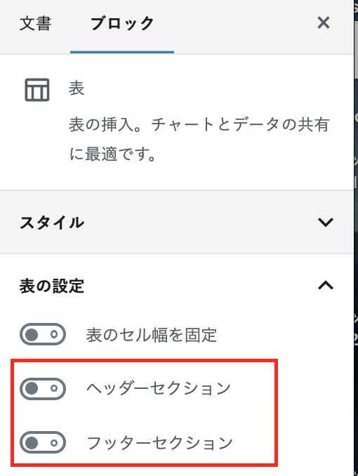 WordPress(ワードプレス)テーマTHE SONICの表作成機能(3)